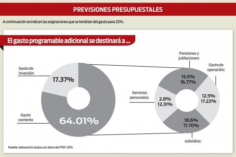 Reforma Fiscal Gale_grafica1