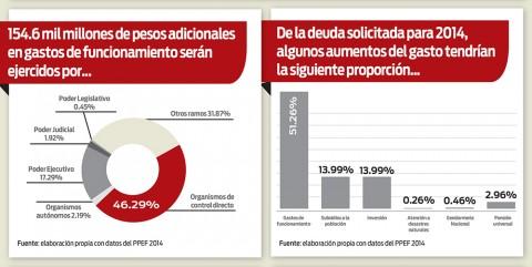 Reforma Fiscal Gale_grafica2_2