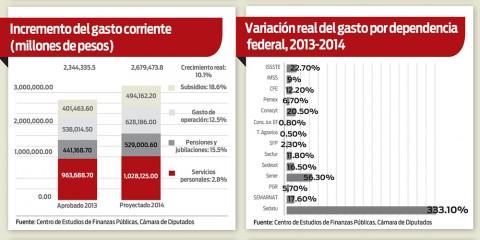 Reforma Fiscal Gale_grafica3