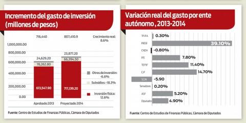 Reforma Fiscal Gale_grafica4_0