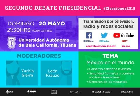 Sorteo, Segundo debate Presidencial, Candidatos, Intervenciones, Orden, INE, Independientes, Tijuana