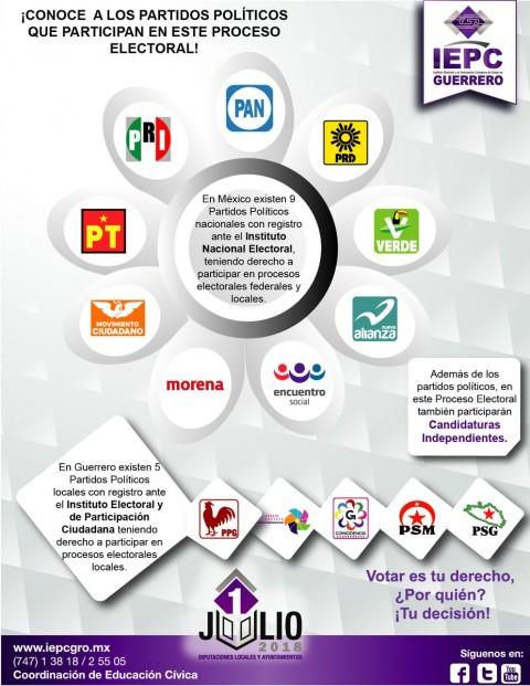 Candidaturas, IEPC Guerrero, Sustituciones, Elecciones, Ayuntamientos, Campañas, Partidos políticos