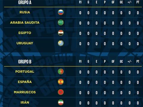 grupos mundial rusia 2018, mundial rusia 2018, selección irán