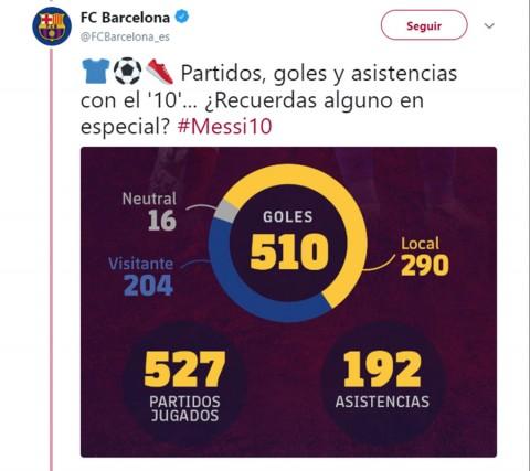 Messi cumple 10 años siendo el 10 del
