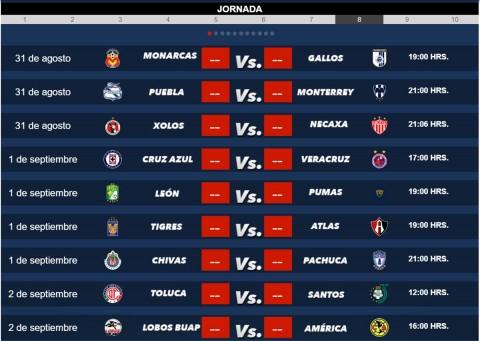 Jornada 8, Apertura 2018, Liga Mx, Futbol Mexicano,