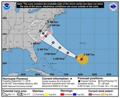 Así impactará el huracán 'Florence' a Estados Unidos