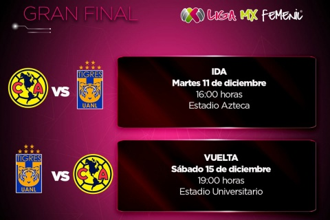 Tigres América Final, Liga Mx Femenil, Apertura 2018, Liga Mx, Estadio Azteca, estadio Universitario, Días Horarios, Futbol Femenil, Futbol Mexicano, Final Femenil, Noticias, Adrenalina, Excélsior,