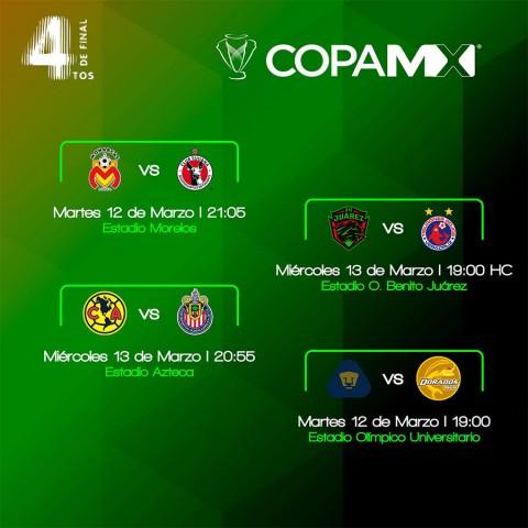Listo el horario del América – Chivas en la Copa MX