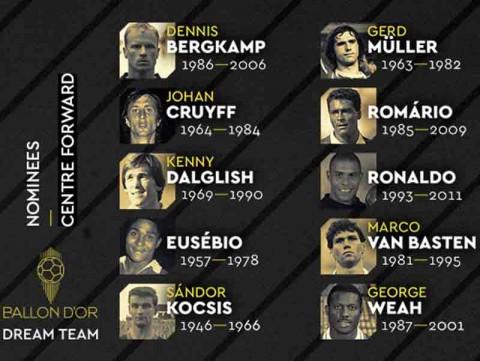 Los 10 elegidos por France Football. (Twitter: @francefootball)