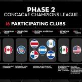 Concacaf anuncia reducción de equipos en Concachampions
