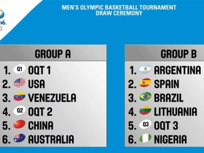 Definen grupos para el basquetbol olímpico (Foto tomada de @FIBA)