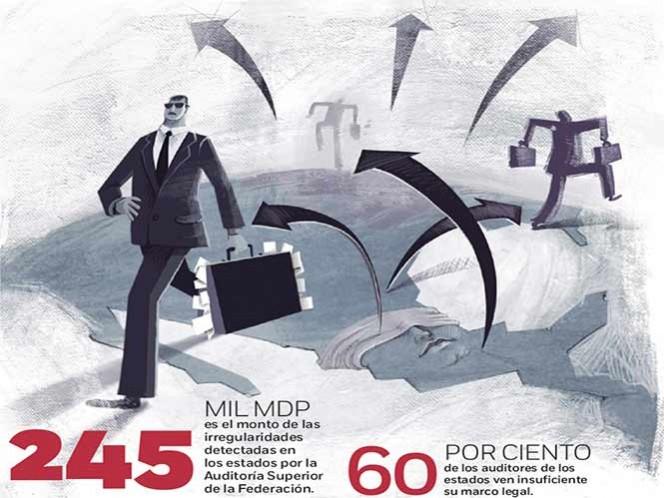Ilustración: Horacio Sierra