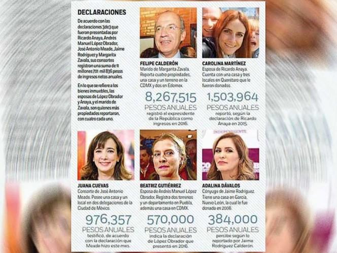 Jaime Rodríguez Calderón abrirá el debate presidencial: INE