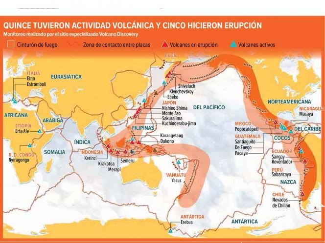 Despiertan 25 volcanes del llamado Cinturón de Fuego