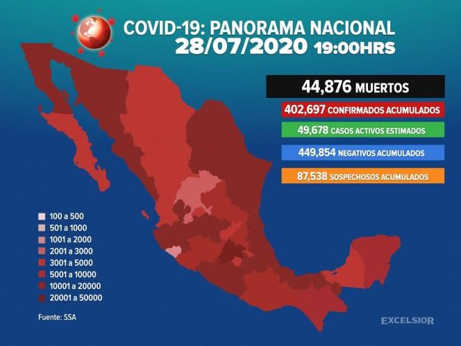 México registra 416 mil 179 contagios por COVID-19: EN VIVO