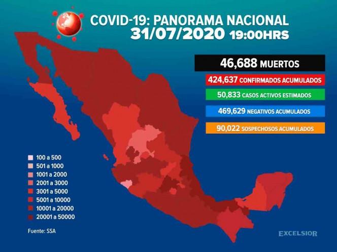 México supera los 420 mil casos positivos de covid-19