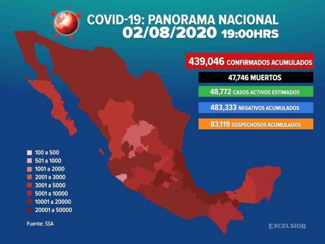 Suman 439,046 los casos positivos de covid-19 en México