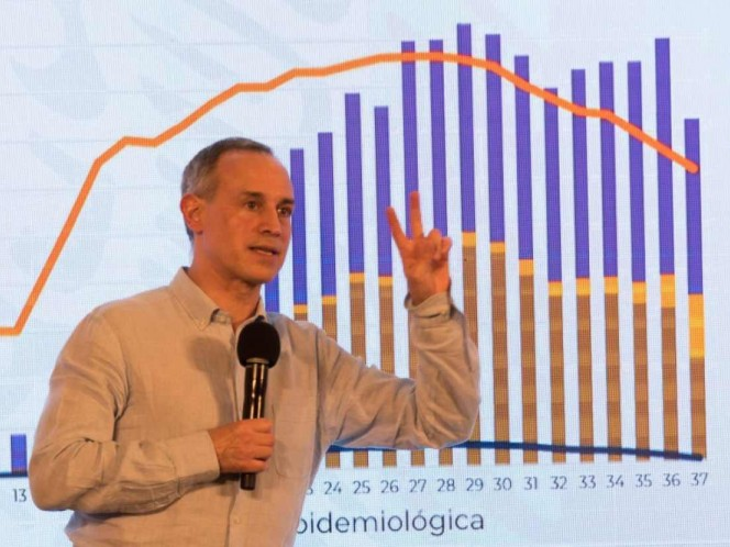 Insiste López-Gatell en riesgo latente de rebrote covid en México