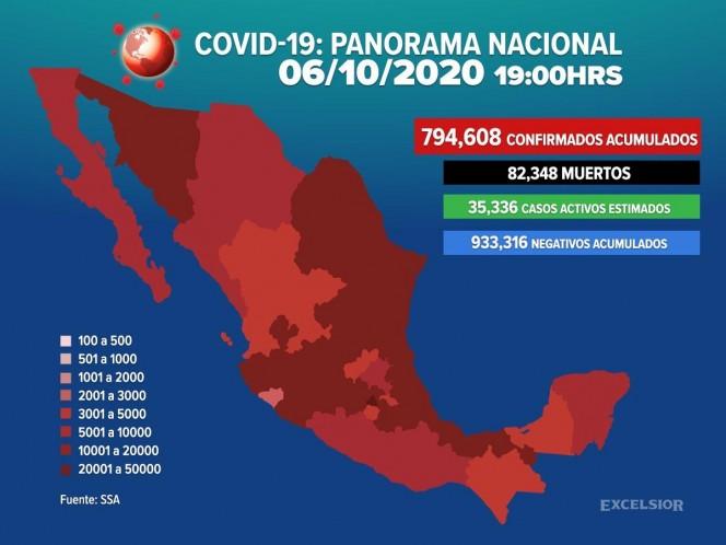 Aumentan a 794,608 los casos positivos de covid-19 en México