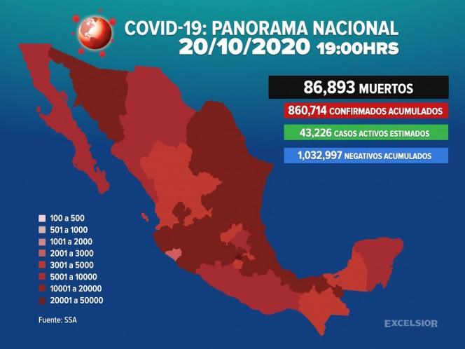 Coronavirus México hoy 20 de octubre; ultimas noticias, contagios y muertes.