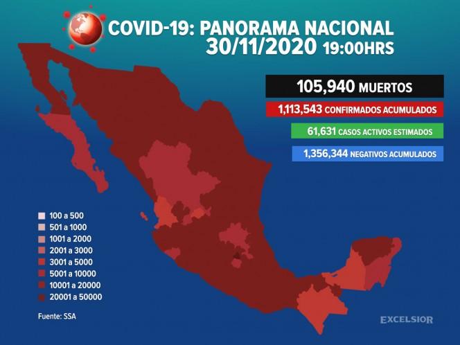 Coronavirus México hoy 30 de noviembre; ultimas noticias, contagios y muertes.