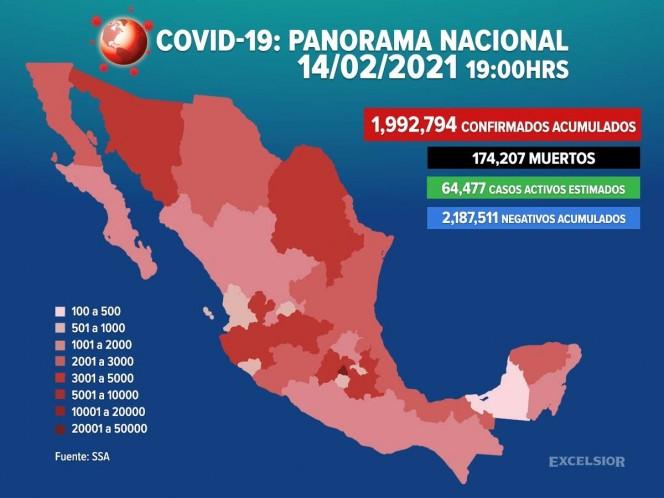 Suman 1,992,794 los casos positivos de covid-19 en México