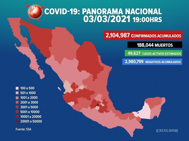 Suman 2,104,987 los casos positivos de covid-19 en México