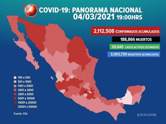 Suman 2,112,508 los casos positivos de covid-19 en México