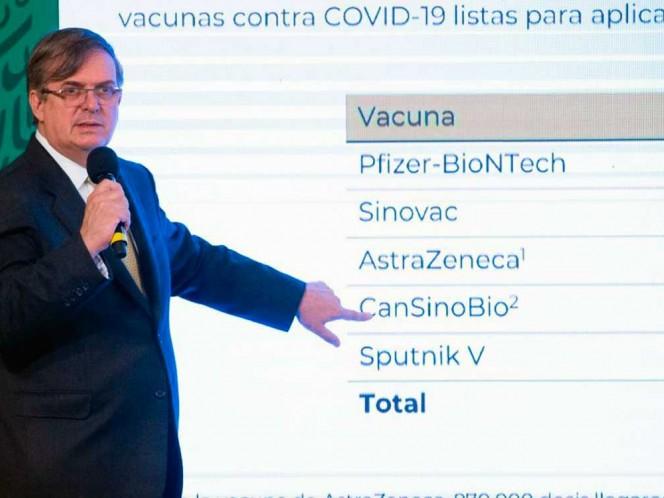 Buscan garantizar vacunas a México desde EU, Rusia, China e India
