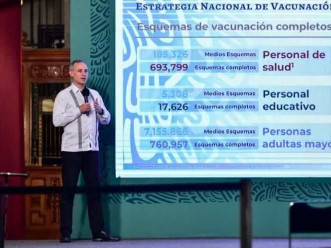 México seguirá utilizando vacuna AstraZeneca: López-Gatell. Noticias en tiempo real