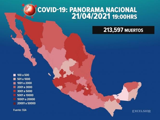 José Luis Alomía, director de Epidemiología de la Secretaría de Salud, resaltó que los casos activos estimados de coronavirus llegaron a 26 mil 903. Foto: Especial