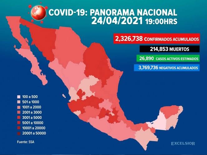 En lasúltimas 24 horasse reportaron349fallecimientosrelacionados al virus.