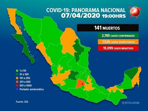 Suman 141 muertos por coronavirus en México