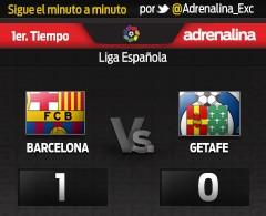 MINUTO A MINUTO: Barcelona vs. Getafe (Por comenzar)