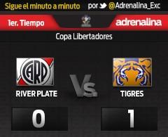 MINUTO A MINUTO: Partido de Copa Libertadores