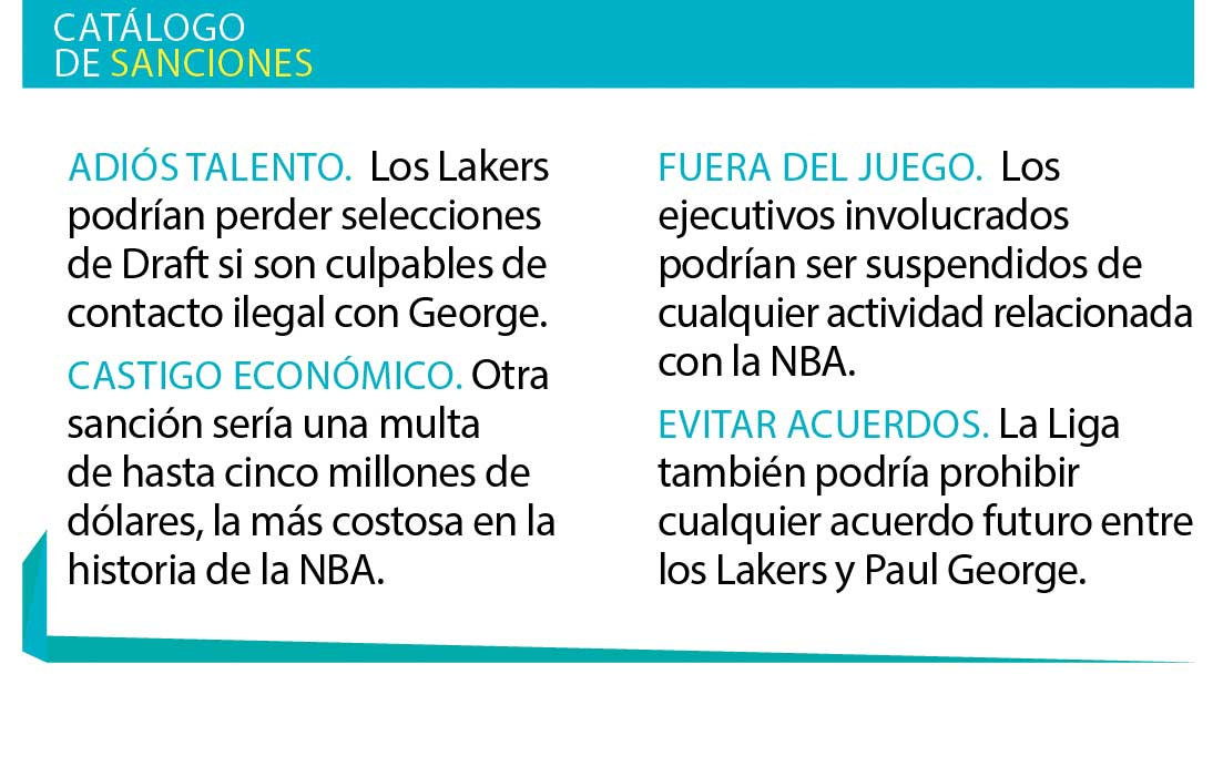 Los Lakers, bajo la lupa de la NBA